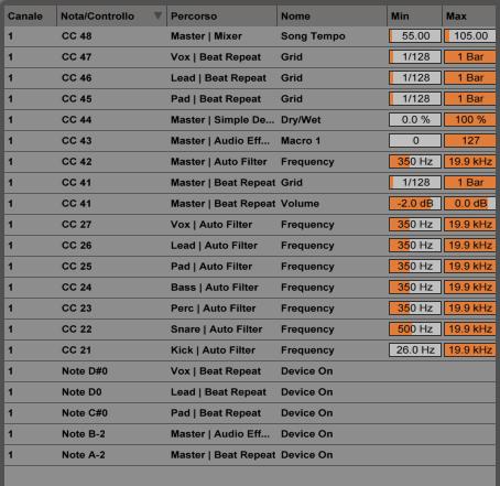 Ableton MIDI conflicts - Gearslutz
