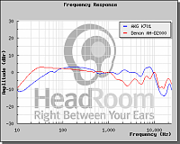 Headphone Suggestions?-graphcompare.php.png