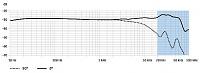 Sonic Signature of Schoeps CMC6-MK2 and Sennheiser MKH8020-mkh8020_frequencyresponse.jpg