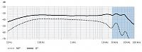 Sennheiser mkh 8040 noise over 20kHz-mkh8040-freq.jpg