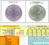 Polar chart visualization for coincident techniques-polar_12_screenshot_01.png