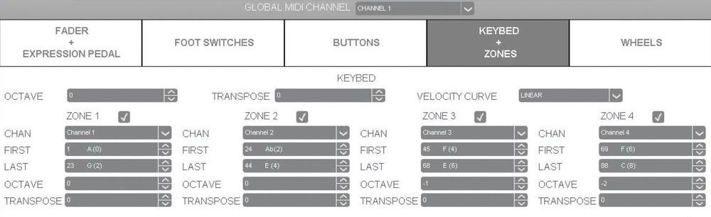 Distortion with my M-Audio Hammer 88 keyboard - Gearslutz