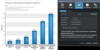 Pro Tools HDX vs S1/Quantum Latency-ptvss1latency.jpg