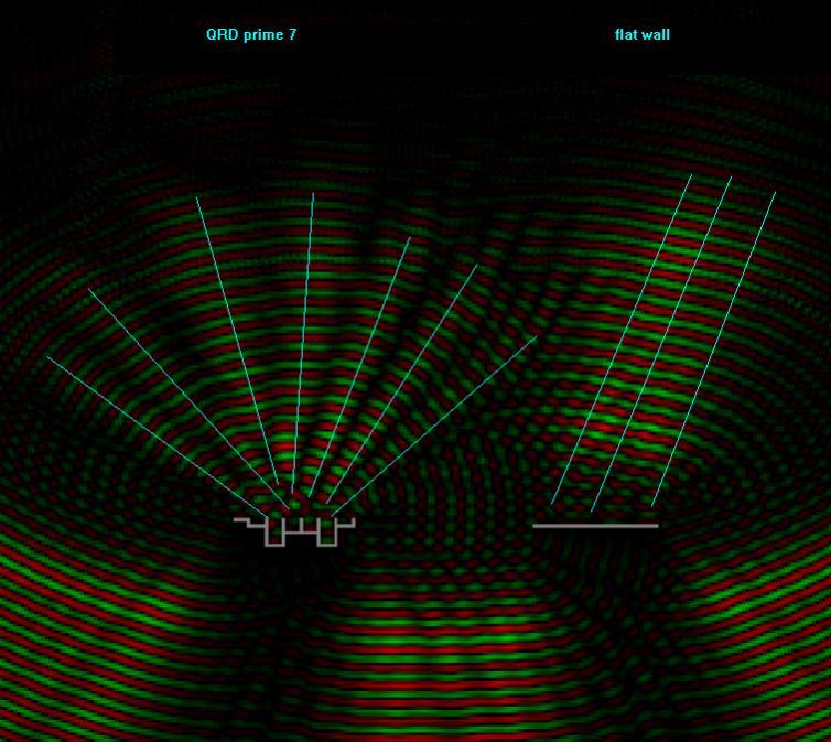 http://www.gearslutz.com/board/attachments/bass-traps-acoustic-panels-foam-etc/135104d1252314705-2-ch-listening-room-aiming-best-possible-falstad_qrd.jpg