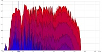 whats the relationship between air and absorbtion-spectral-delay.jpg