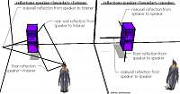 Corner bass traps blocked by speakers-various-sbirs.png