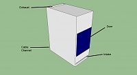 soundproof computer cabinet-sp_box5_3dall.jpg