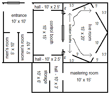 My ideal recording studio floor plans and acoustic setups for Recording studio flooring