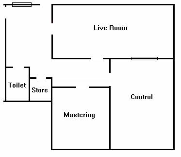 My ideal recording studio floor plans and acoustic setups for Studio floor plan ideas