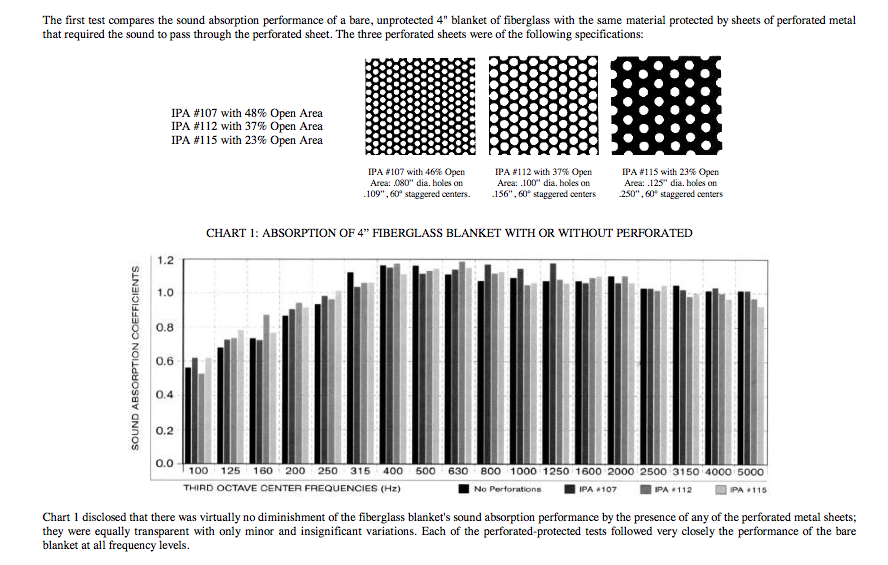 micro-perforated absorbers-screen-shot-2011-05-28-16.40.20.png