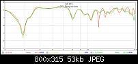 My Big Soffit Trap Results-spl_together.jpg