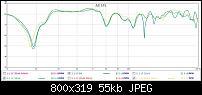 My Big Soffit Trap Results-spl_together_4_soffit.jpg