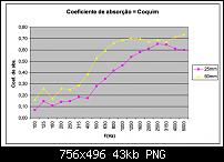 Coconut Panel-captura-de-tela-2013-02-27-s-15.44.31.png