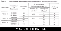 Air flow resistivity for Isover Sweden-knauf_air_flow_resistivity.png