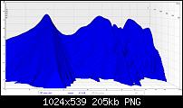 Single Bass Array with massive damping (measurements inside)-abklingspektrum-4m-ohne.png