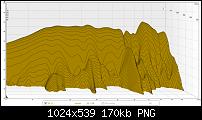 Single Bass Array with massive damping (measurements inside)-abklingspektrum-4m-equalizer.png