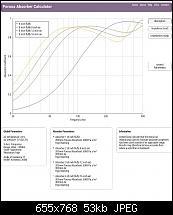 Rigid vs Fluffy Fiberglass-uploadfromtaptalk1382447588421.jpg