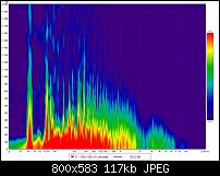 Trapping Traps-d-spectrogram.jpg
