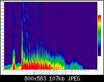 Trapping Traps-g-spectrogram.jpg