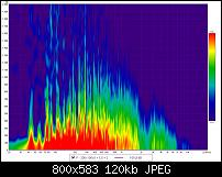 Trapping Traps-p-spectrogram.jpg