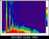 Trapping Traps-t-spectrogram.jpg