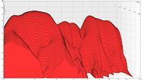 Tim's Limp Mass Bass Absorbers-waterfall-2-x-50hz-lma.jpg