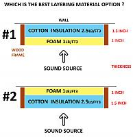 Layering Materials on Sound Absorption Panel-layer-material.jpg