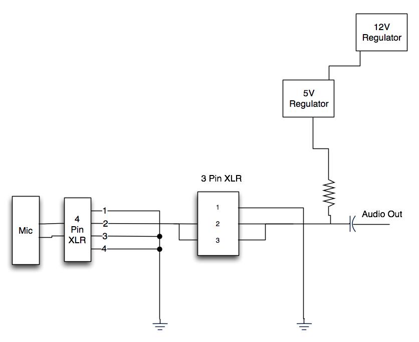 xlr microphone wiring diagram diagram microphone wiring diagram xlr diagrams and schematics