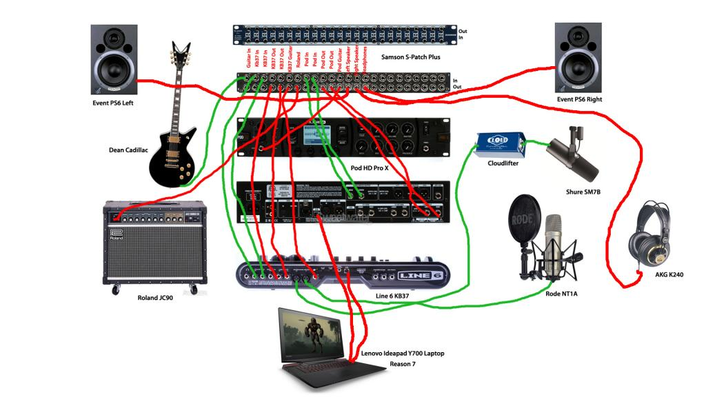 interface audio patchbay diagram  catalog  auto parts