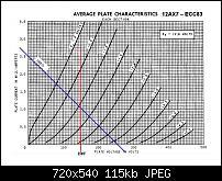 Electro Harmonix 12AY7 Mic Pre Amp Modifications-biasing-graphs-12ax7.jpg