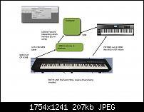 Yamaha KX88-install.jpg
