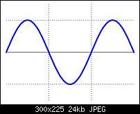 Digital vs analog synths synthesizer in a few sentences?-sine-wave.jpg