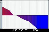 Zipper Noise with the Kenton Pro 2000 MKII-pbend-zip.jpg