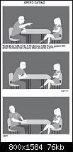 Wat moet je zeggen in een online dating profiel