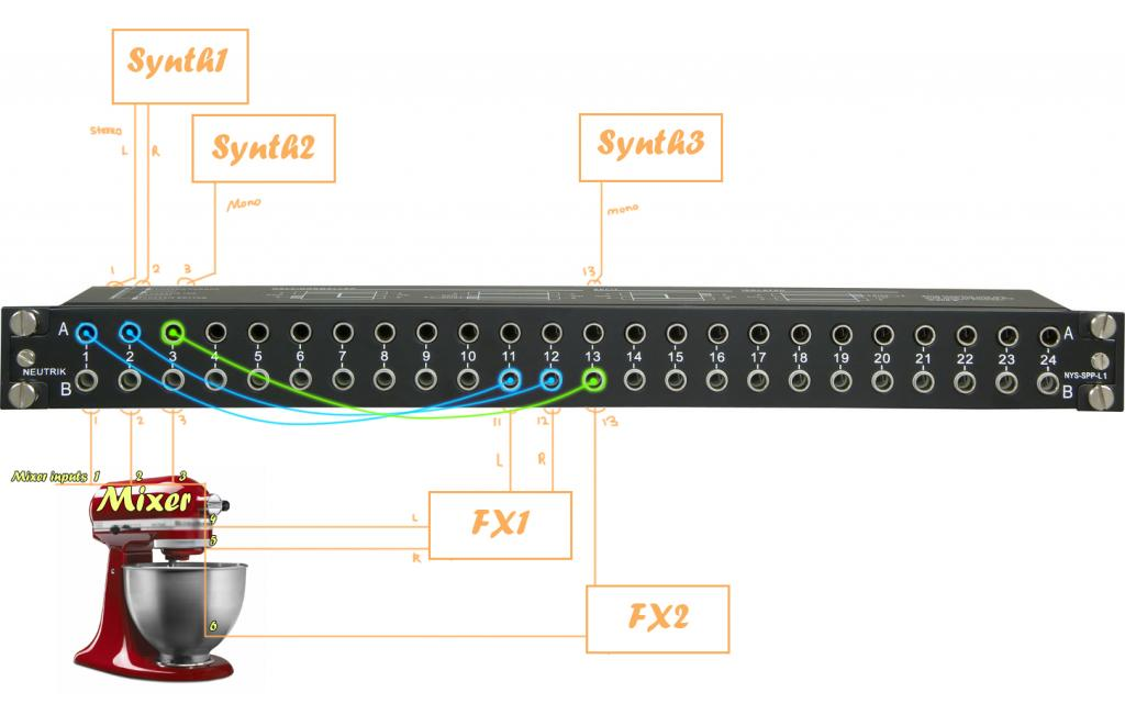 Should I consider a patchbay or rack mixer? - Gearz on