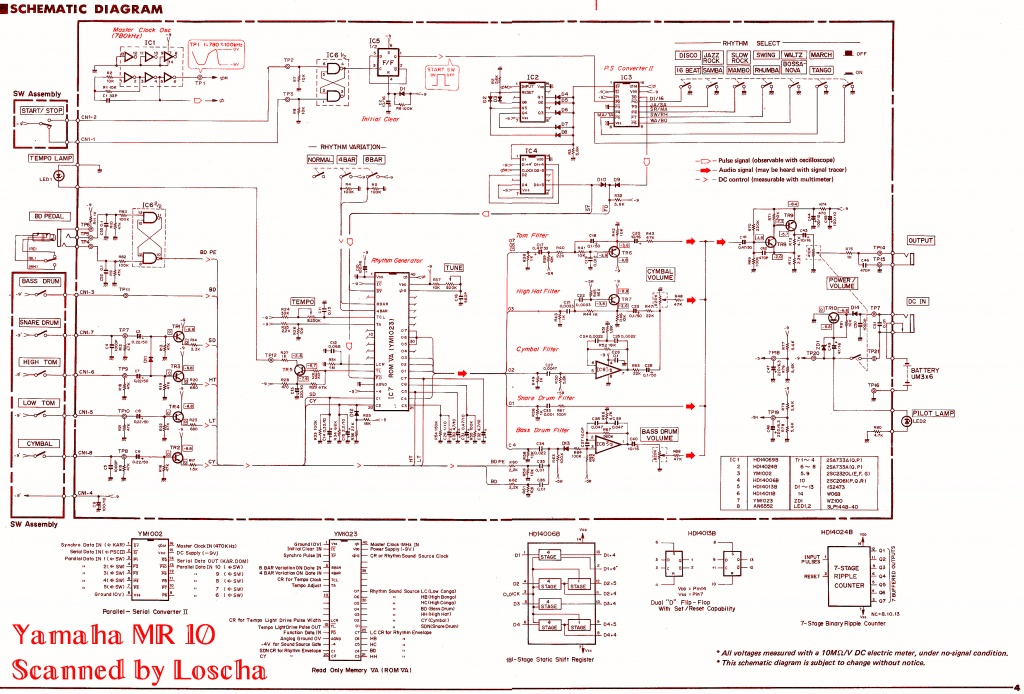 Yamaha Drums Diagrams Online Schematic Diagram