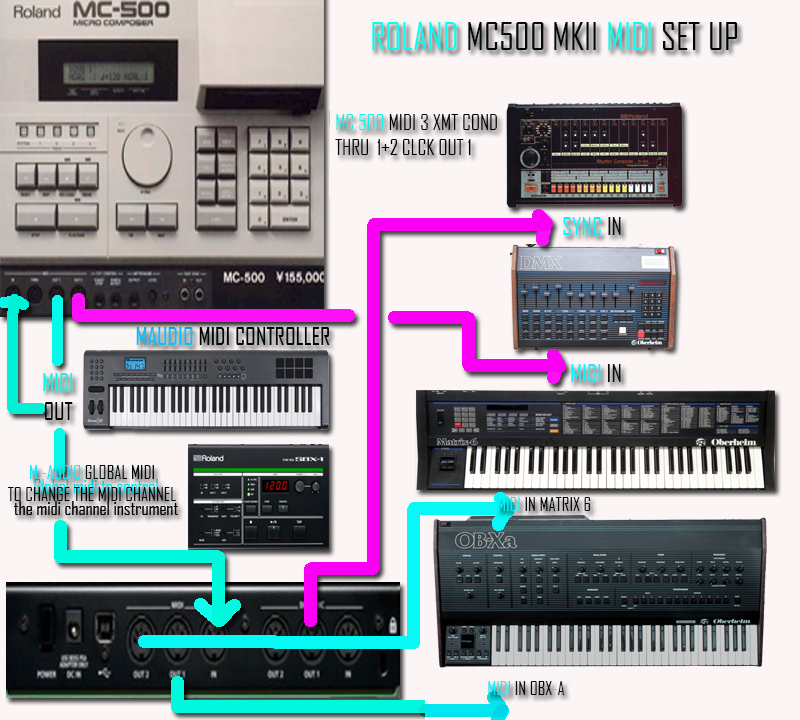 Image Result For Which Electronic Keyboard Should I Buya