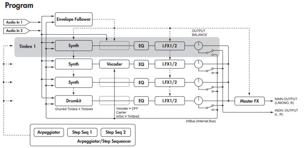 wiring diagram yamaha jupiter z