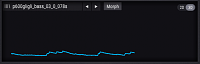 Arturia Pigments enthusiasts-wavetable_0_078s.png