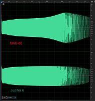 Roland Jupiter 6-j6-vs-mks-80-triangle-sweep-waveform.jpg
