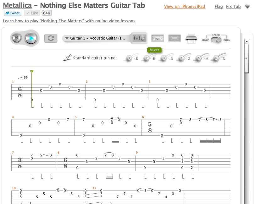 Teaching Myself To Play Guitar Gearslutz