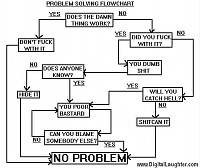 Funny pictures!!!-problem.jpg