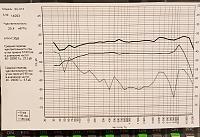 Soyuz 013 Fet frequency specification charts-20190801_023112.jpg