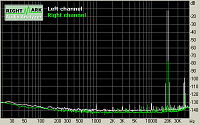 Microphone distortion measurements-imd.png