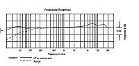 Small Condenser Mic Comparison-4051a.jpg