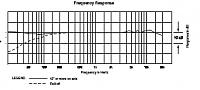 Small Condenser Mic Comparison-at4051b.jpg
