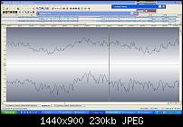 Evaluating AD/DA loops by means of Audio Diffmaker-original.jpg