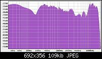 A headphone comparison method (prototype audio clips of closed headphones included)-dt1350.jpg