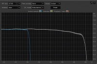 Evaluating AD/DA loops by means of Audio Diffmaker-96kwhite_44kblue.jpg