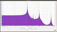 Digital Limiter Quality Test-limiter-test-edit-1_waves-l2_take_1.jpg